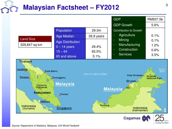 Malaysian Factsheet – FY2012