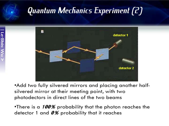 Quantum Mechanics Experiment (2)