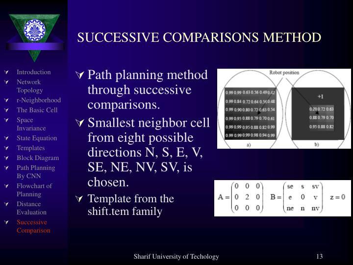 SUCCESSIVE COMPARISONS METHOD