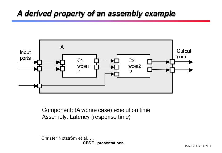 A derived property of an assembly example