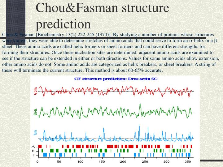 Chou&Fasman structure prediction