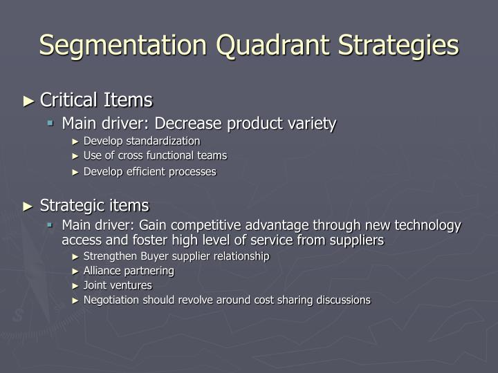 Segmentation Quadrant Strategies