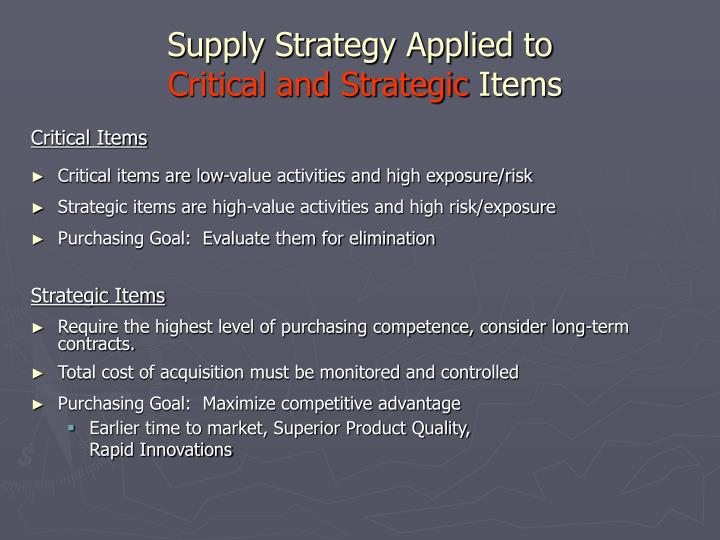 Supply Strategy Applied to