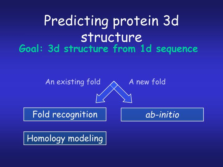 Predicting protein 3d structure