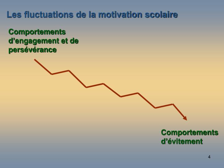Les fluctuations de la motivation scolaire