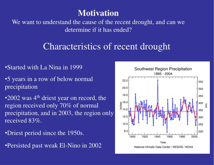Characteristics of recent drought