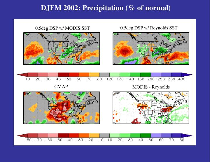 DJFM 2002: Precipitation (% of normal)