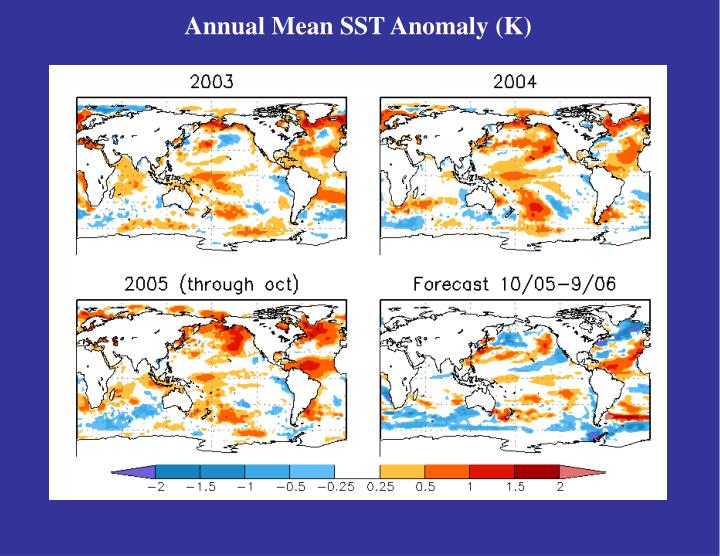 Annual Mean SST Anomaly (K)