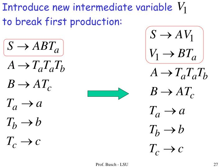 Introduce new intermediate variable