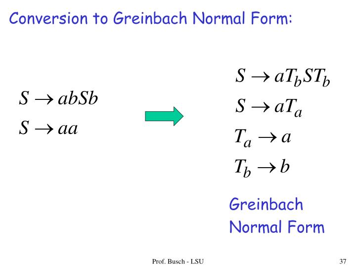 Conversion to Greinbach Normal Form: