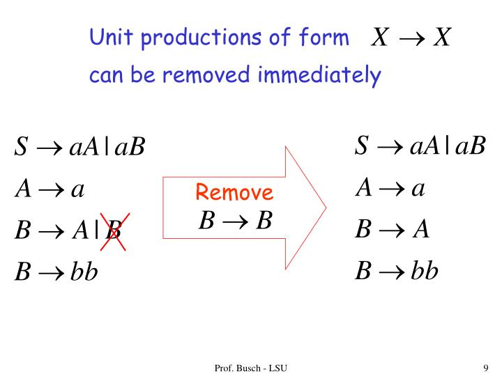 Unit productions of form