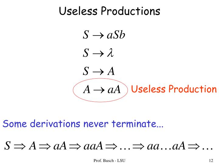 Useless Production