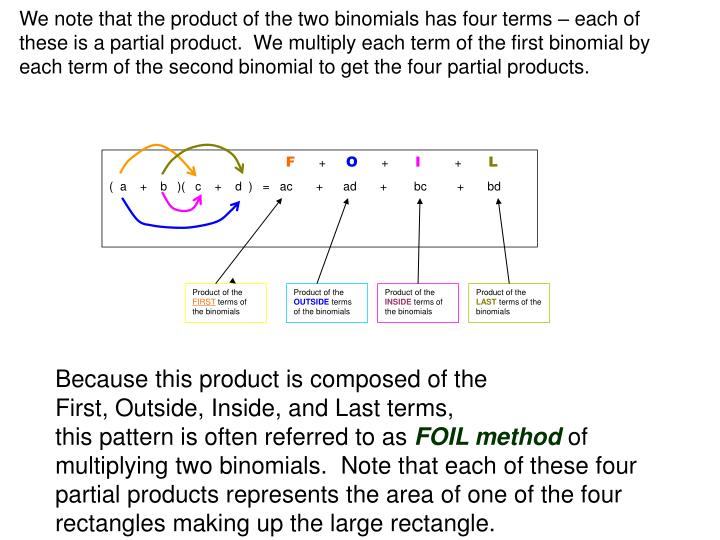 We note that the product of the two binomials has four terms – each of these is a partial product.  We multiply each term of the first binomial by each term of the second binomial to get the four partial products.