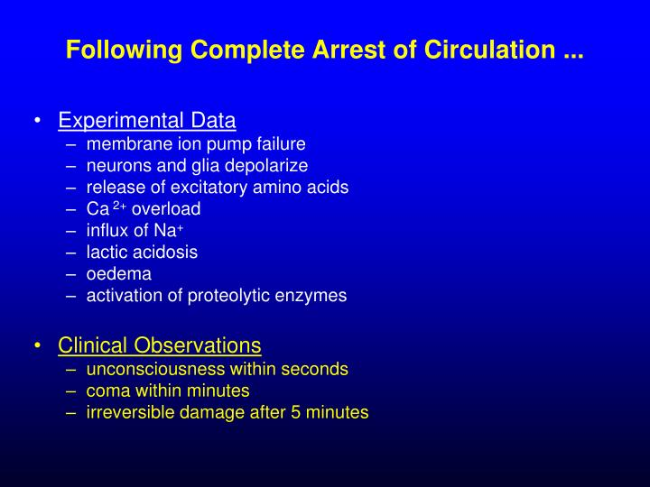 Following Complete Arrest of Circulation ...