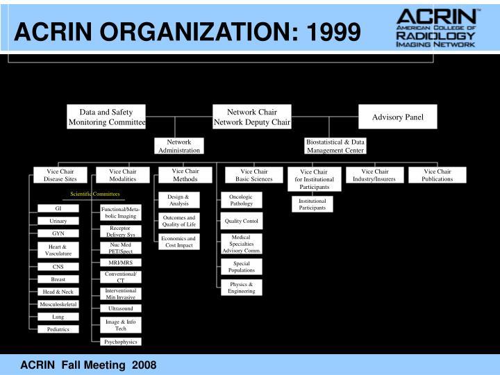 ACRIN ORGANIZATION: 1999