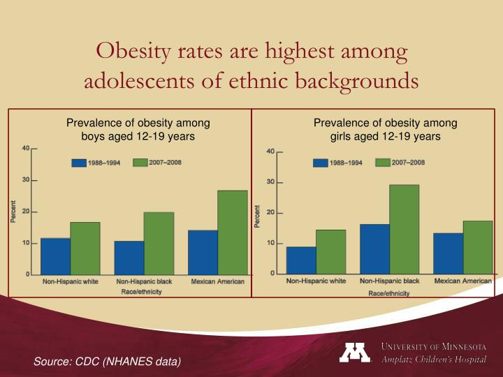 childhood obesity powerpoint templates - ppt insulin resistance and type 2 diabetes in children