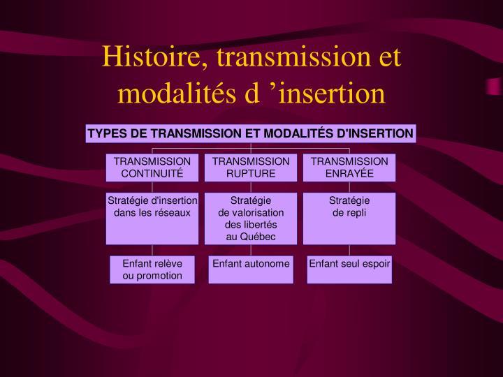 Histoire, transmission et modalités d'insertion