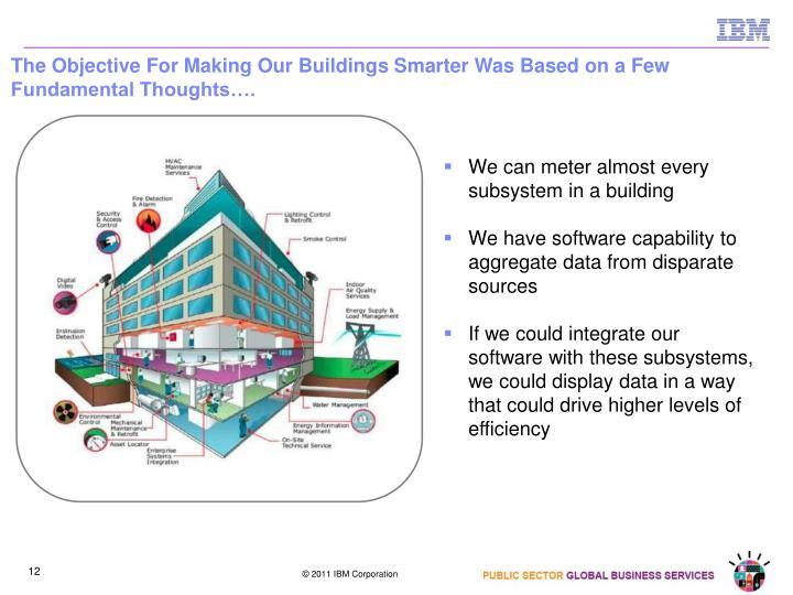 Building Optimization: Smarter Buildings