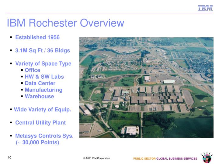 IBM Rochester Overview