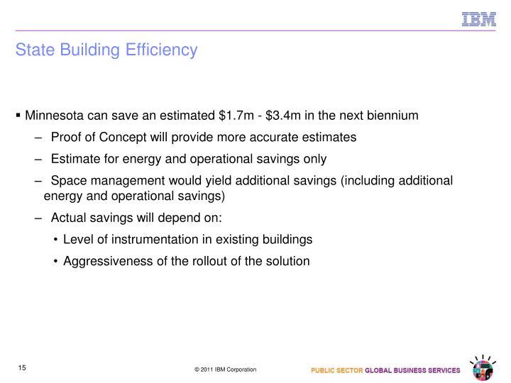 State Building Efficiency