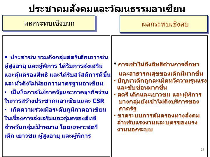 ประชาคมสังคมและวัฒนธรรมอาเซียน