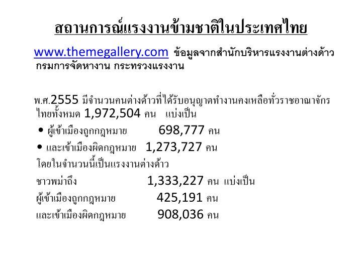 สถานการณ์แรงงานข้ามชาติในประเทศไทย