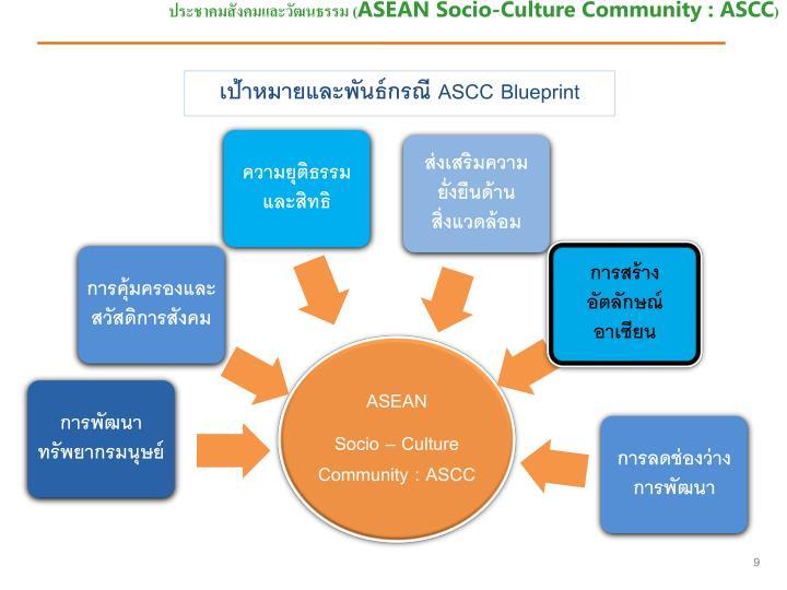 ประชาคมสังคมและวัฒนธรรม (