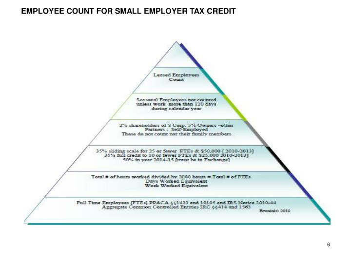 EMPLOYEE COUNT FOR SMALL EMPLOYER TAX CREDIT