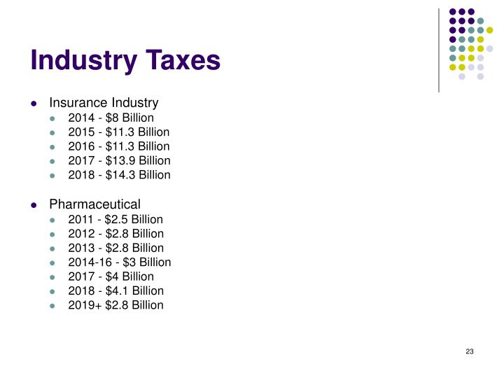 Industry Taxes