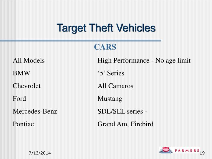 Target Theft Vehicles