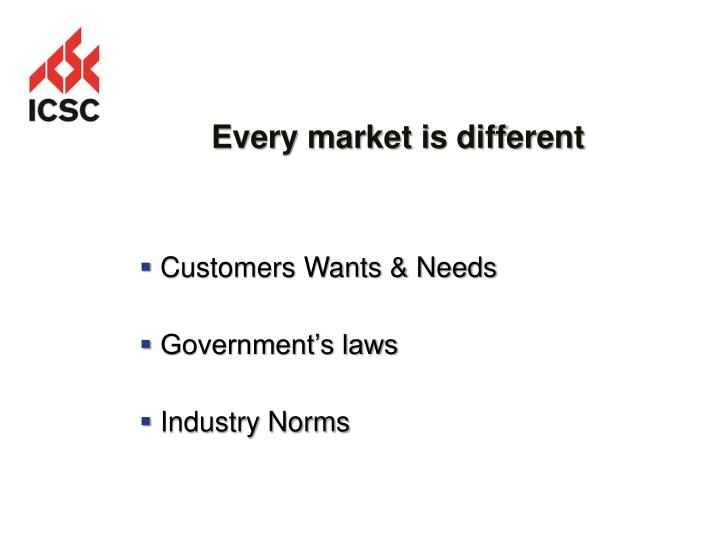 Every market is different