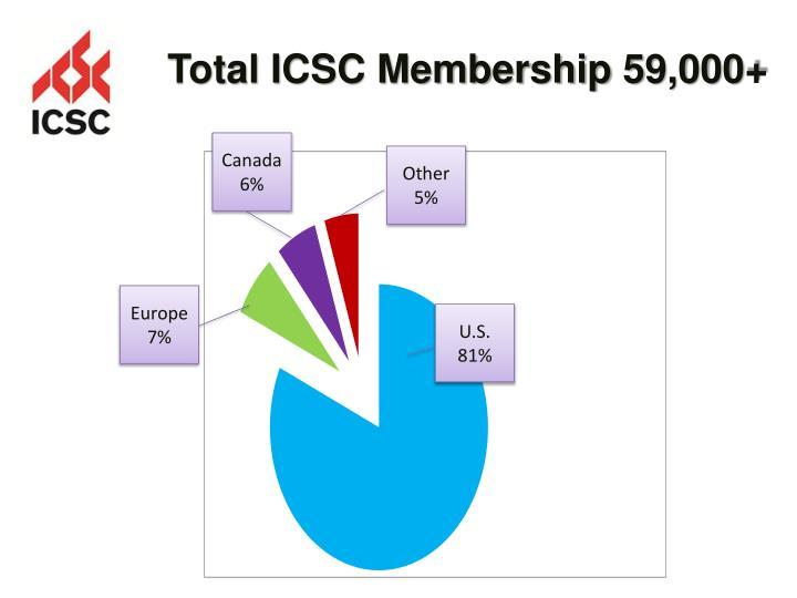 Total ICSC Membership