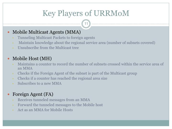 Key Players of URRMoM