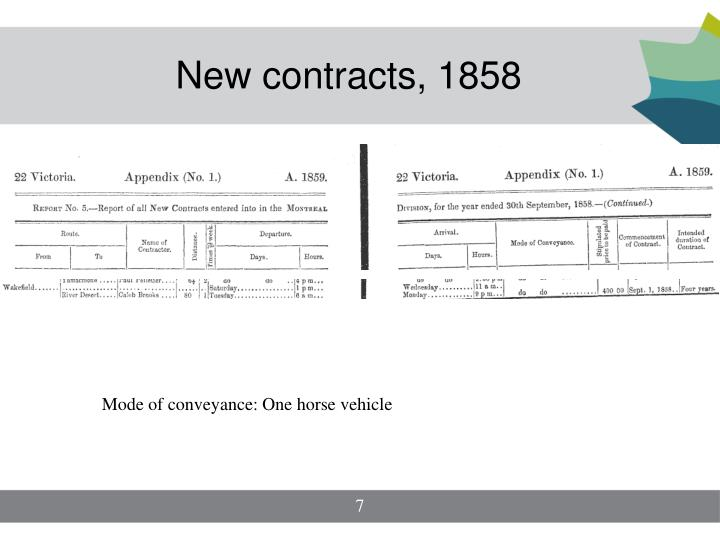 New contracts, 1858