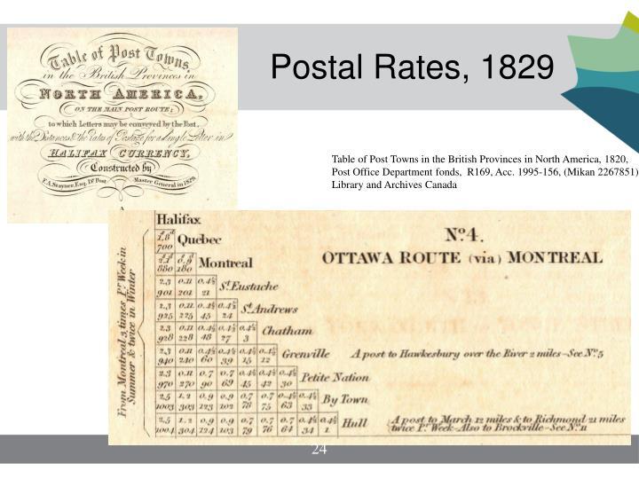 Postal Rates, 1829
