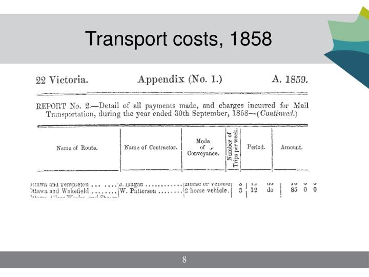Transport costs, 1858