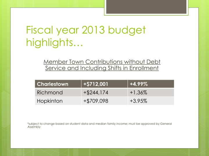 Fiscal year 2013 budget highlights…
