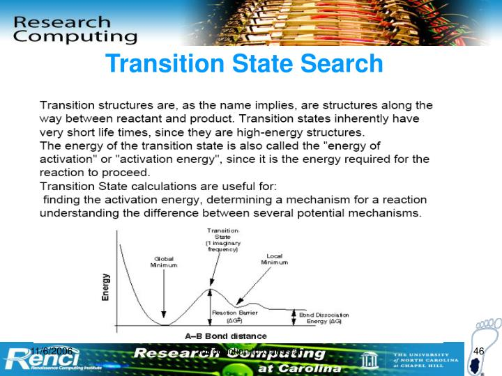Transition State Search