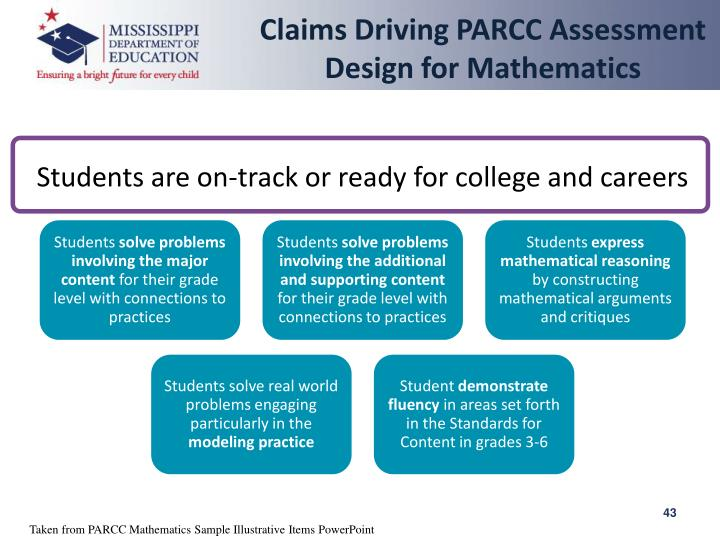 Claims Driving PARCC Assessment