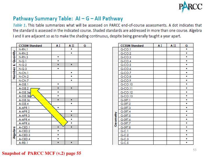Snapshot of  PARCC MCF (v.2) page 55