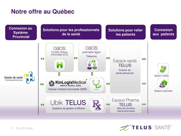 Notre offre au Québec