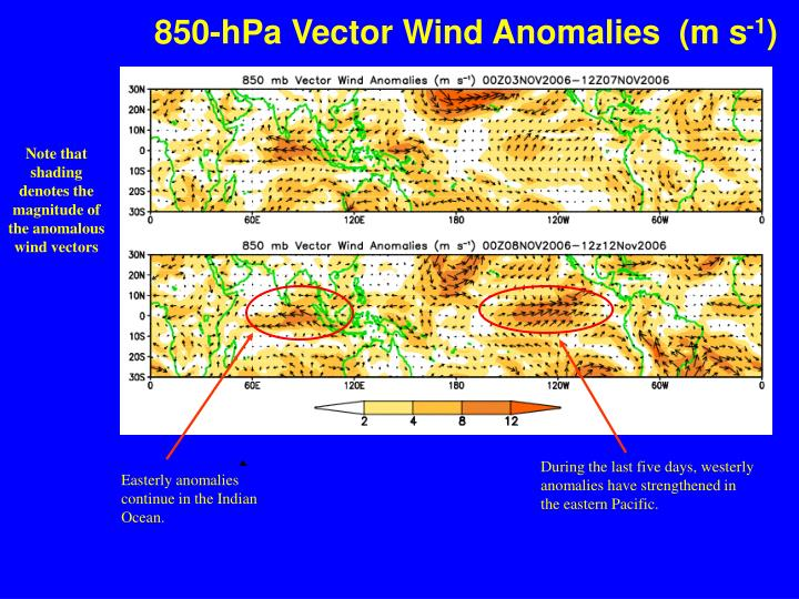 850-hPa Vector Wind Anomalies  (m s