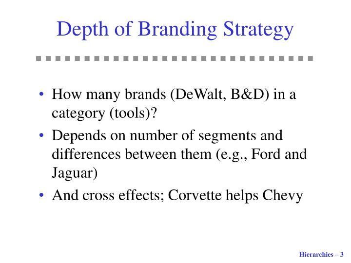 Depth of branding strategy