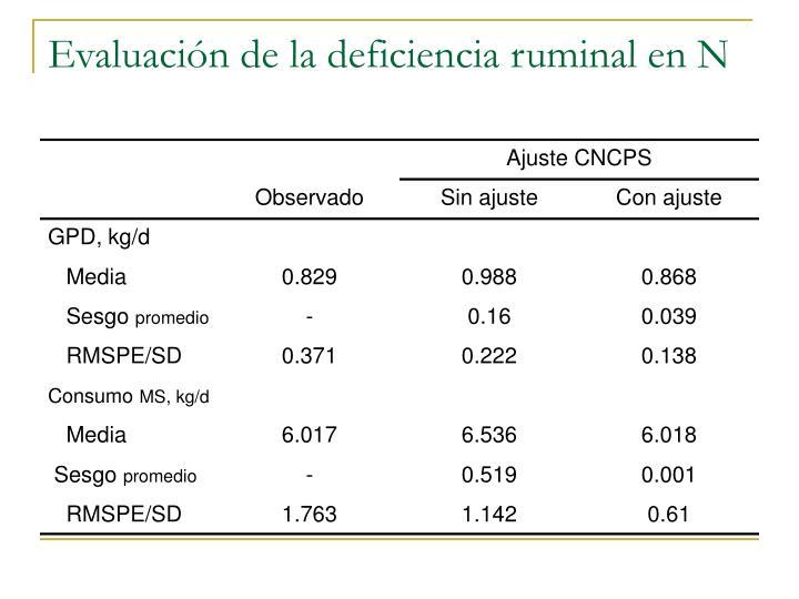 Evaluación de la deficiencia ruminal en N