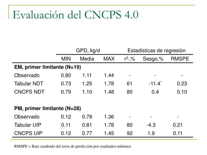 Evaluación del CNCPS 4.0
