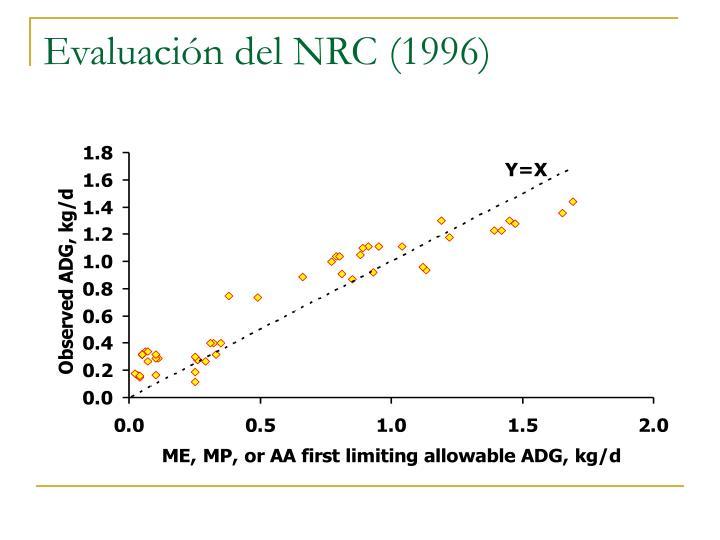 Evaluación del NRC (1996)