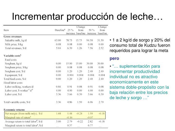 Incrementar producción de leche…