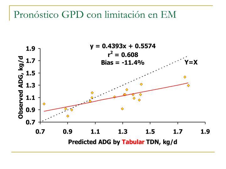 Pronóstico GPD con limitación en EM