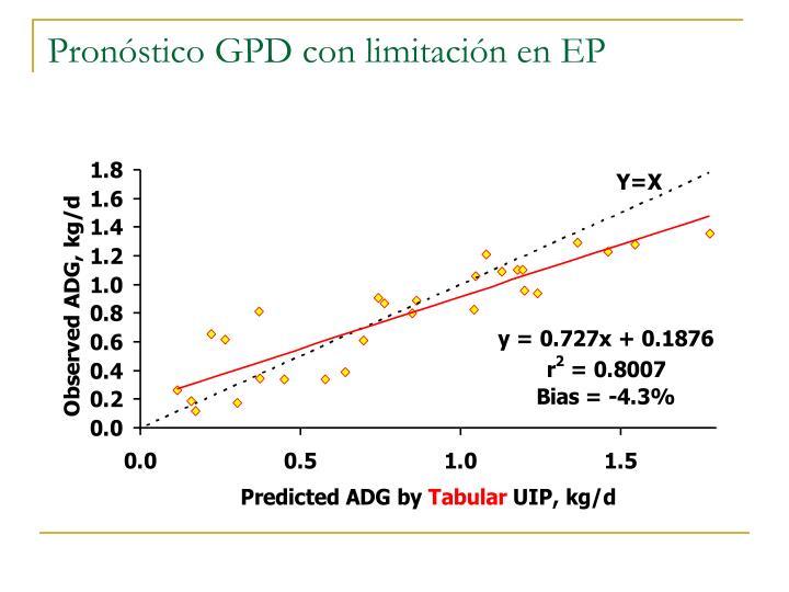 Pronóstico GPD con limitación en EP