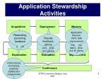 application stewardship activities
